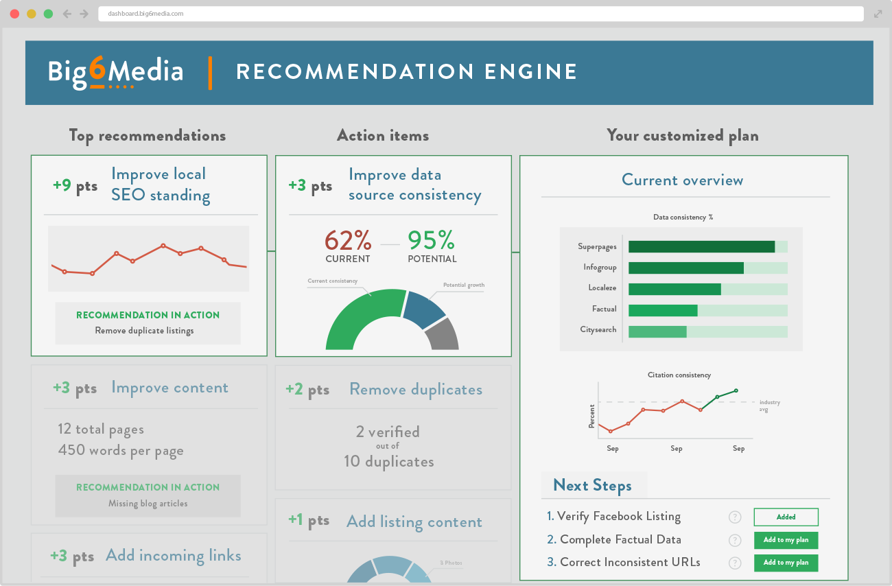 Big 6 Media recommendation engine